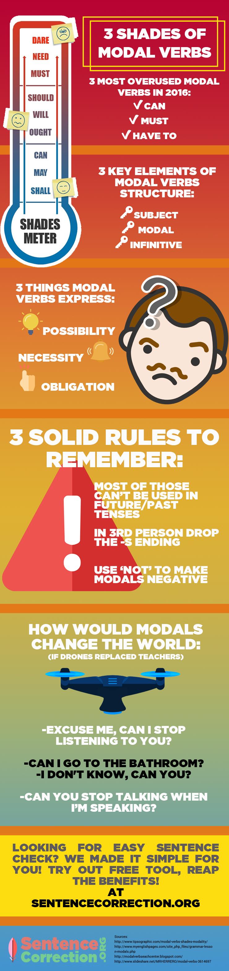 modal verbs rules